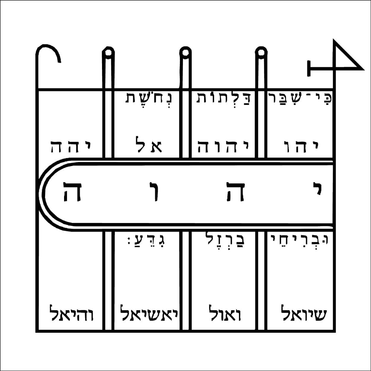 King Solomon's Paths Clearing Seals
